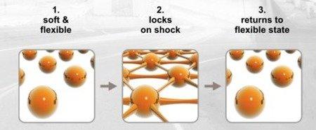 Ochraniacze kolan Rukka D3O XTR AIR [poziom 2]